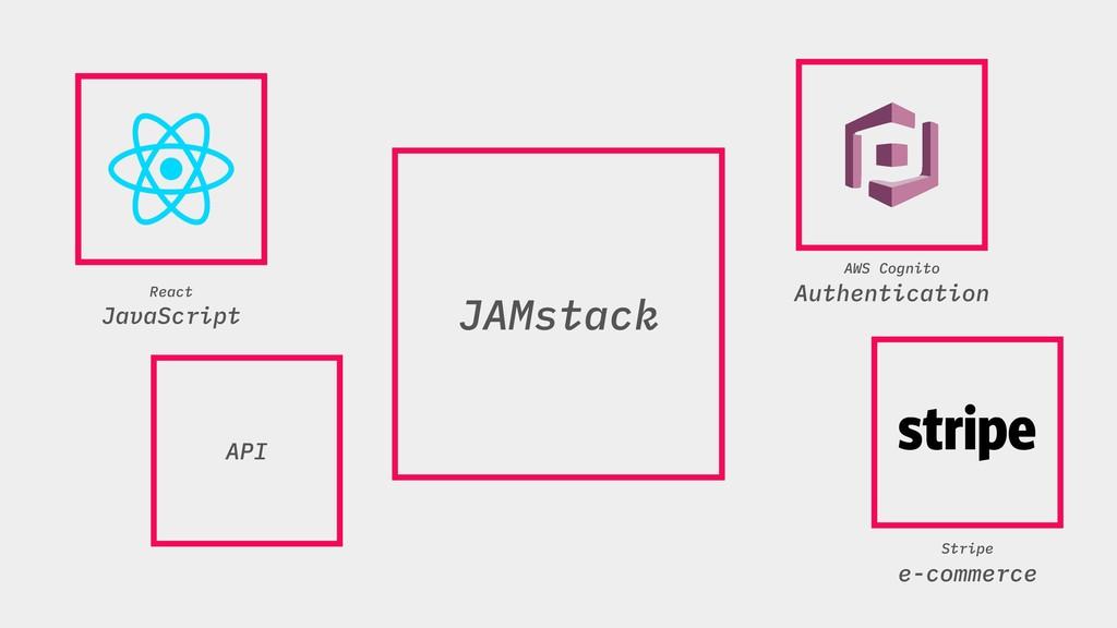 JAMstack JAMstack API AWS Cognito Authenticatio...