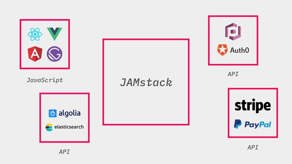 JAMstack JAMstack JavaScript API API API