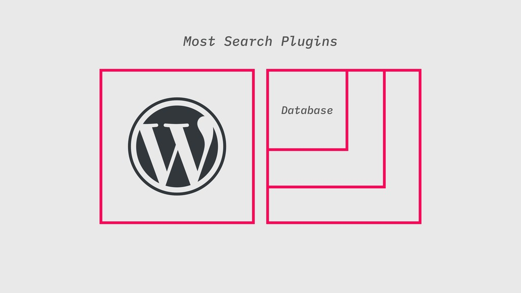 Most Search Plugins Database