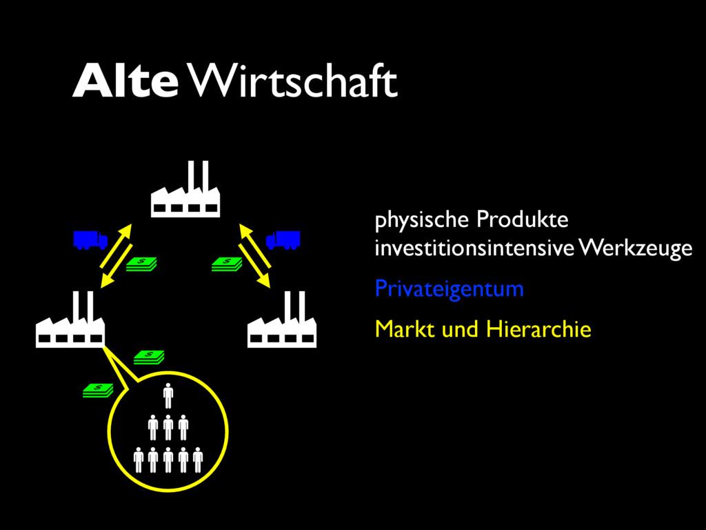 Alte Wirtschaft physische Produkte investitions...
