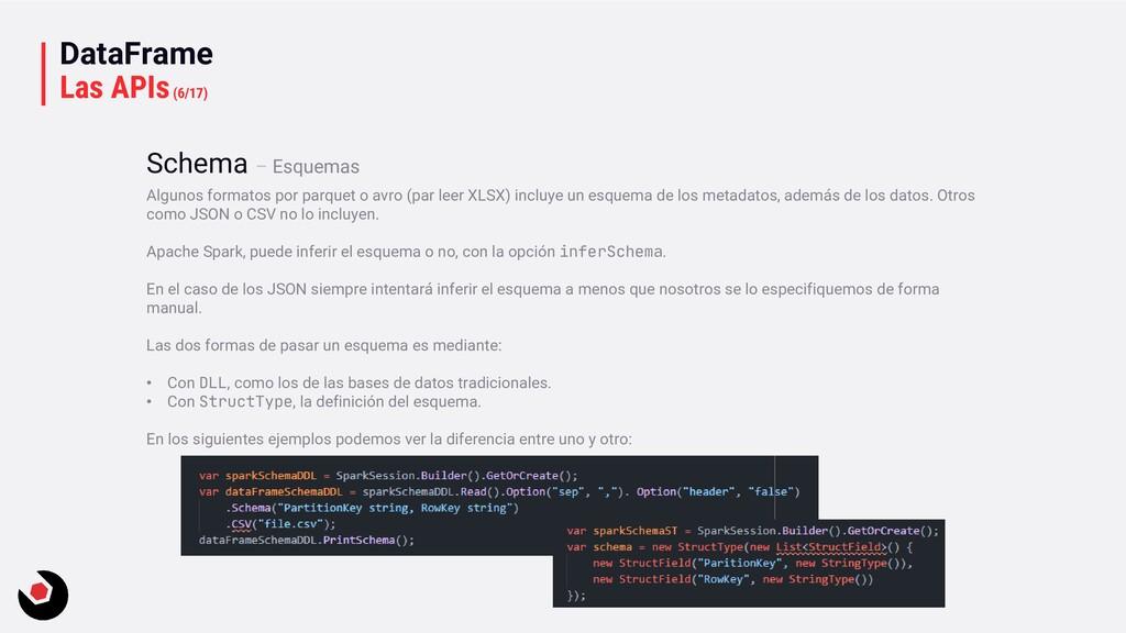 DataFrame Las APIs(6/17) Algunos formatos por p...