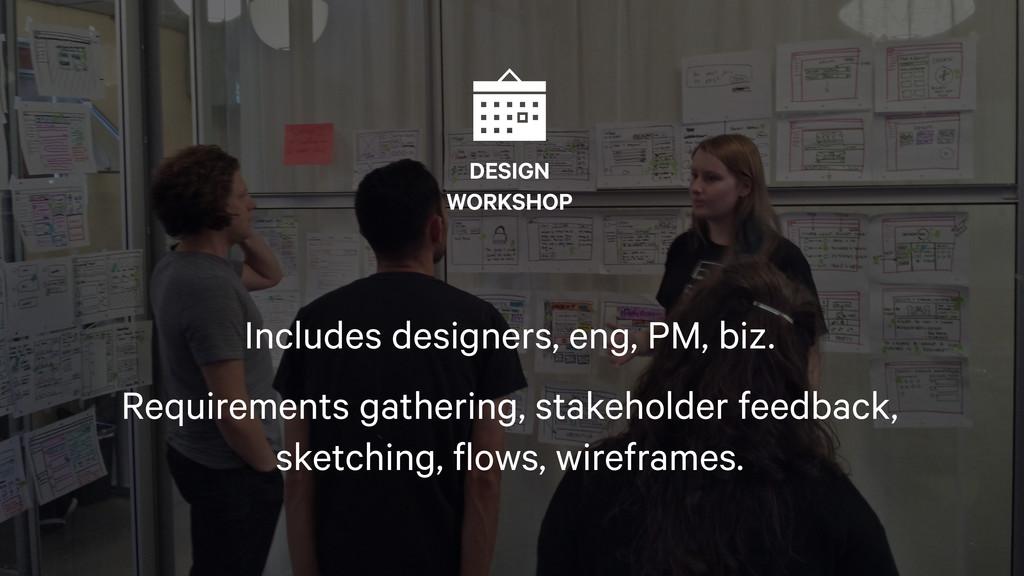 106  DESIGN WORKSHOP Includes designers, eng, P...