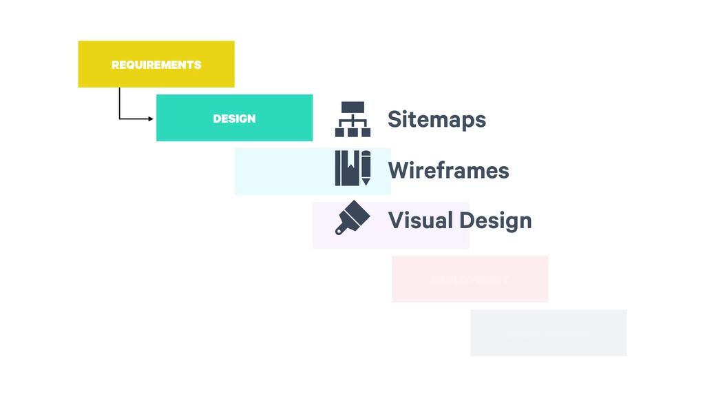 Sitemaps REQUIREMENTS DESIGN DEVELOPMENT TESTIN...