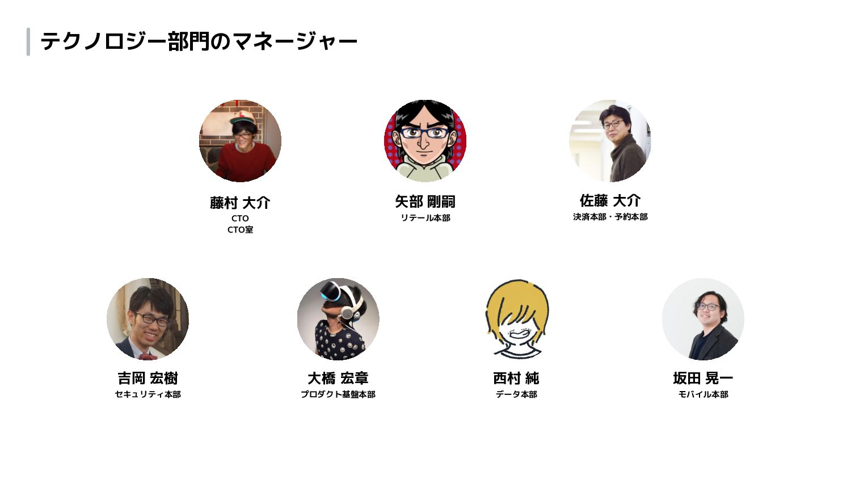 Platform Team|今後のテーマ ID基盤構築 ● STORES デジタルストアプ...