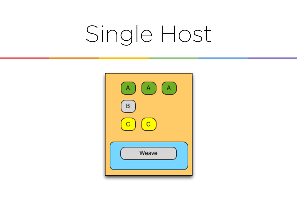 Single Host