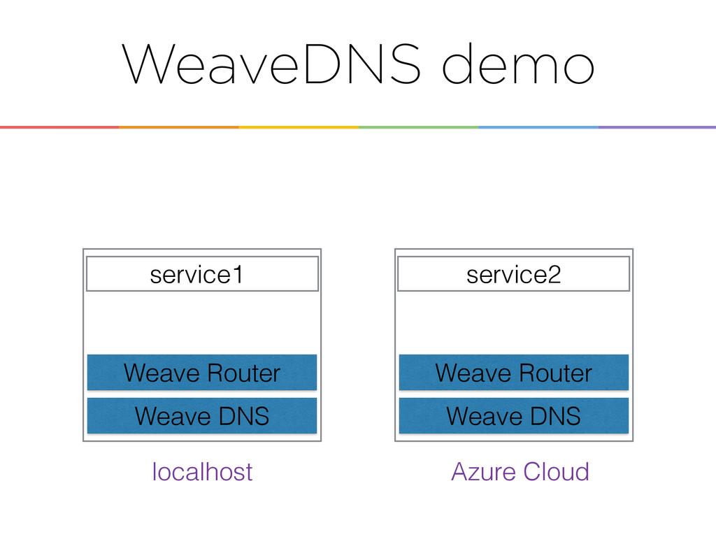 WeaveDNS demo service1 service2 Weave Router We...