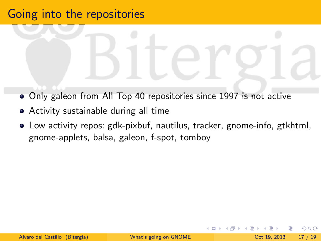 Going into the repositories Only galeon from Al...