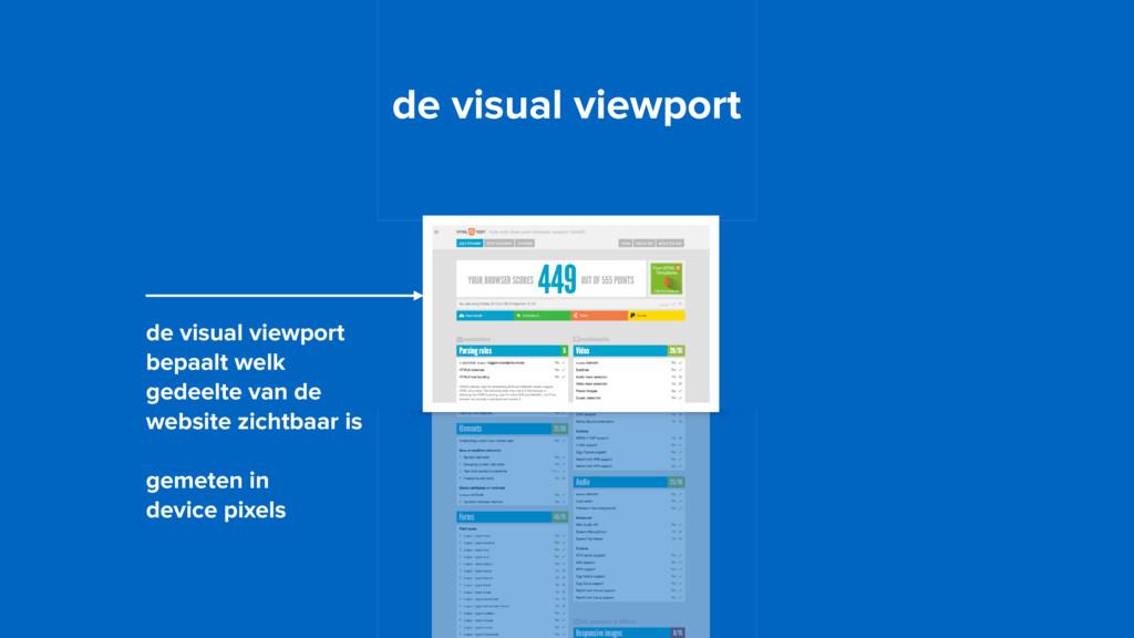 de visual viewport bepaalt welk gedeelte van de...