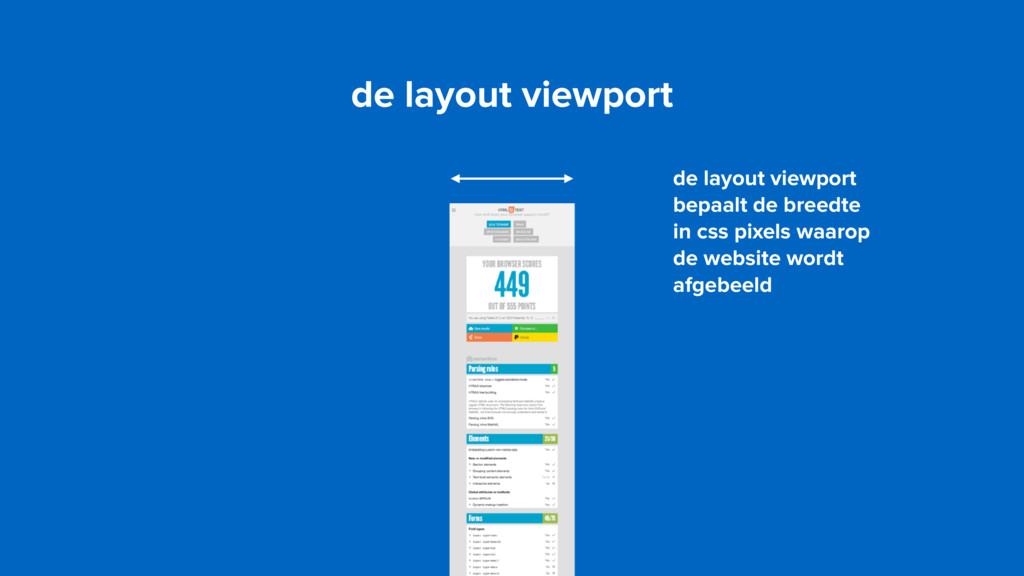 de layout viewport de layout viewport bepaalt d...