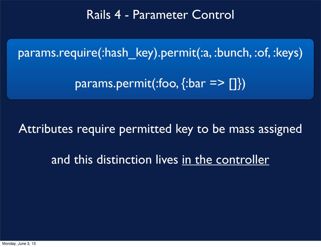 Rails 4 - Parameter Control Attributes require ...