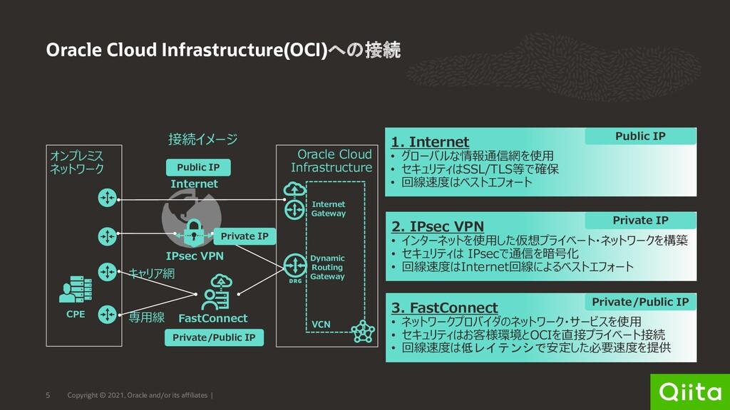 VCN Oracle Cloud Infrastructure(OCI)への接続 5 Orac...