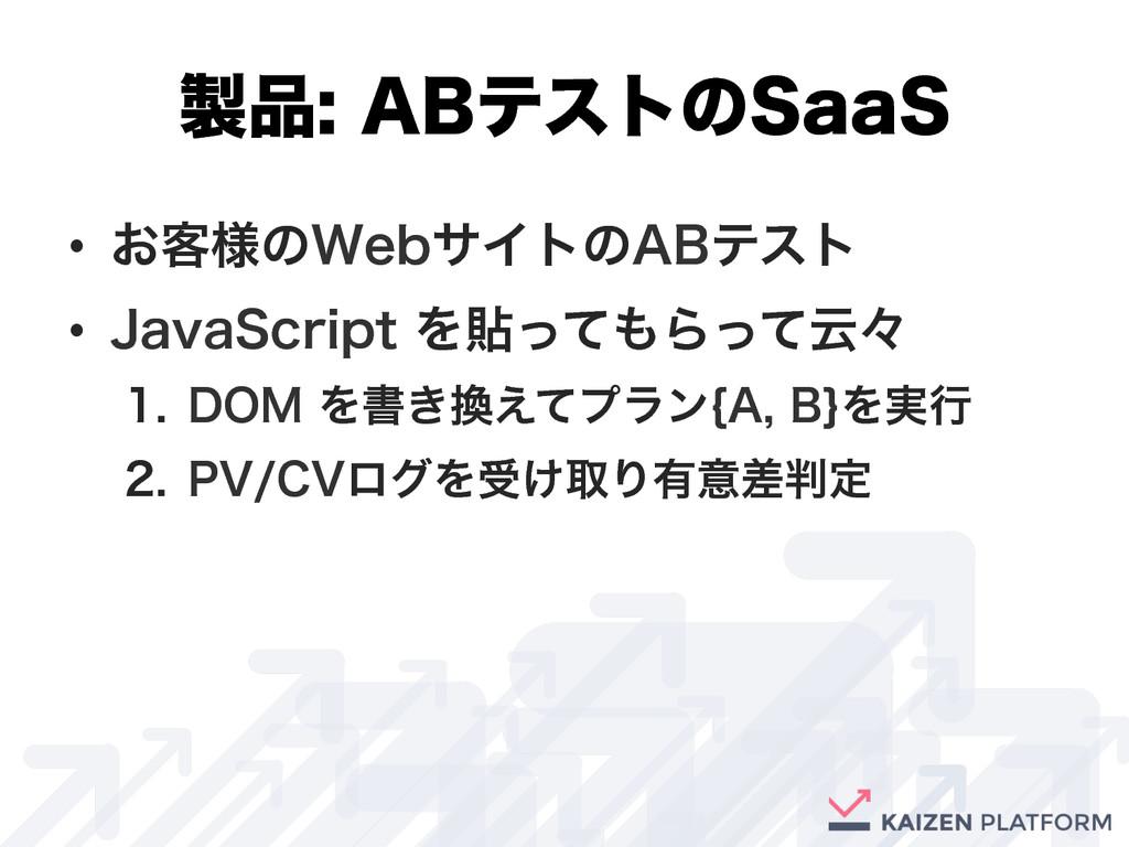 """""""#ςετͷ4BB4 • ͓٬༷ͷ8FCαΠτͷ""""#ςετ • +BWB4DS..."""