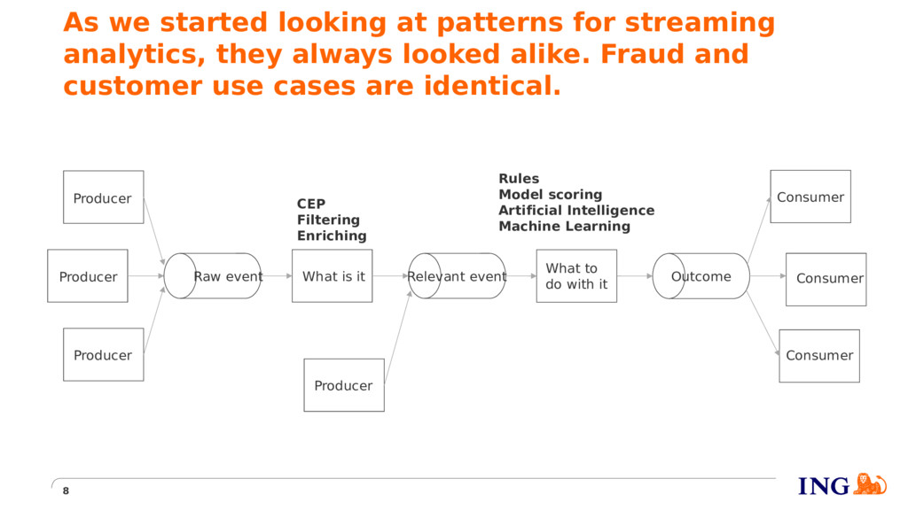 As we started looking at patterns for streaming...