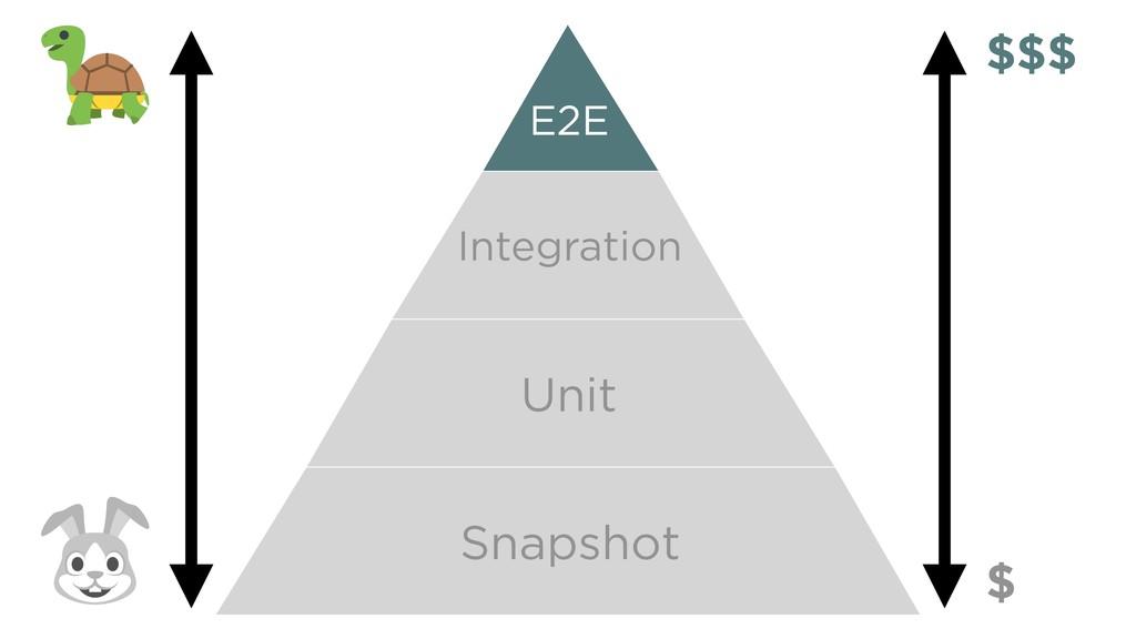 E2E Integration Unit Snapshot $$$ $
