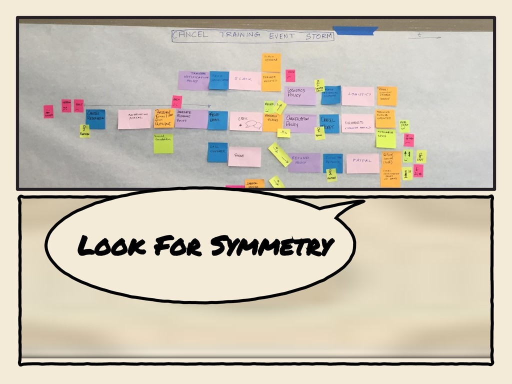Look For Symmetry