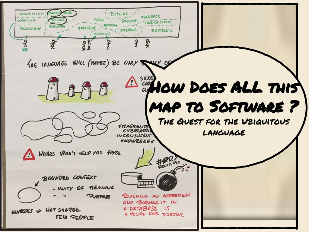How Does ALL this map to Software ? The Quest f...