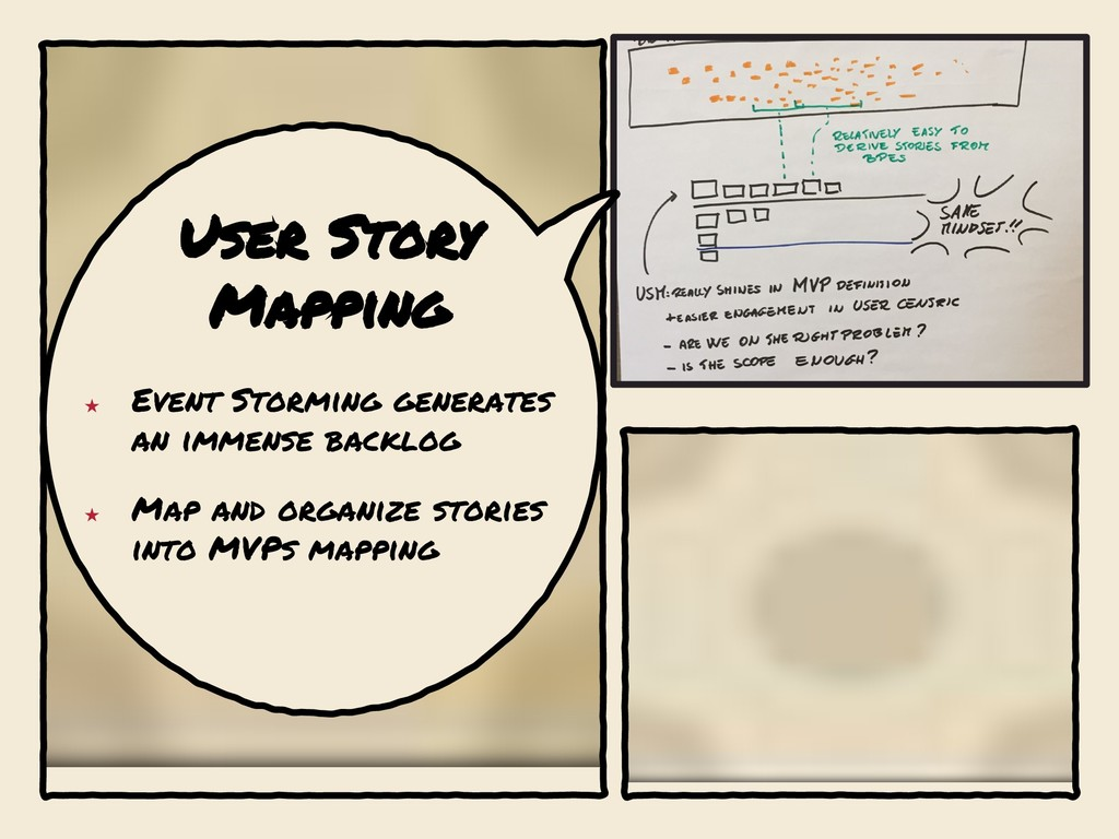 User Story Mapping ★ Event Storming generates a...