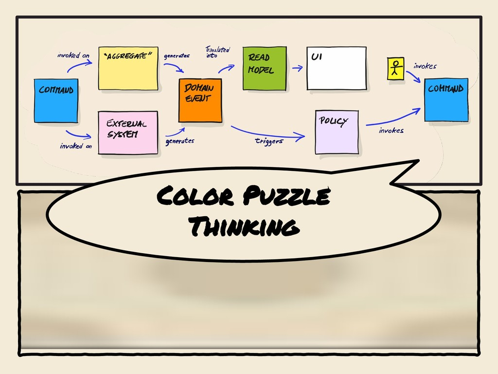 Color Puzzle Thinking