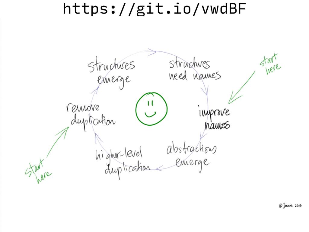 https://git.io/vwdBF Cycle of design