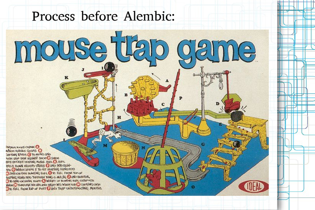 Process before Alembic: