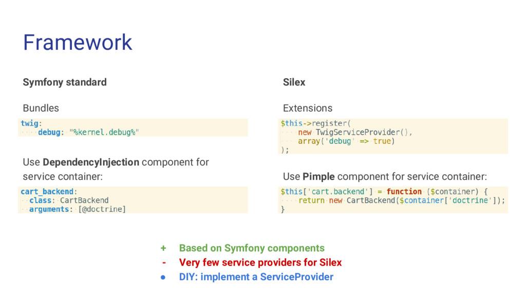 Framework Symfony standard Bundles Use Dependen...