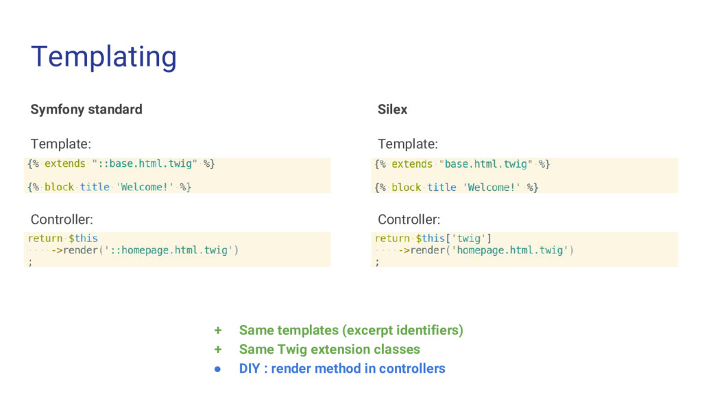 Templating Symfony standard Template: Controlle...