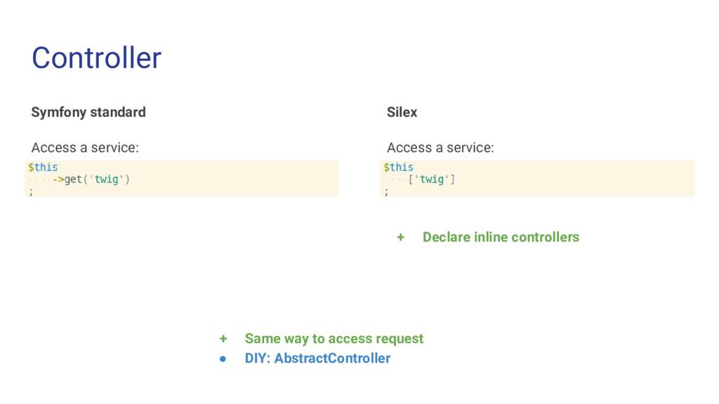 Controller Symfony standard Access a service: S...