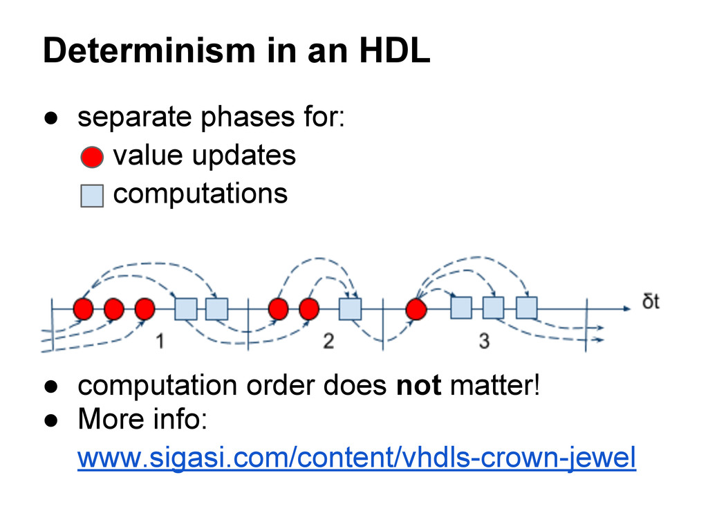 Determinism in an HDL ● separate phases for: va...