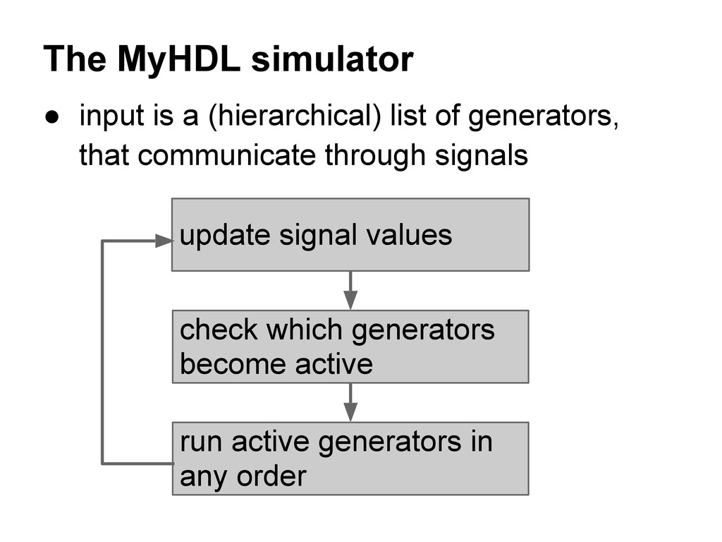The MyHDL simulator ● input is a (hierarchical)...