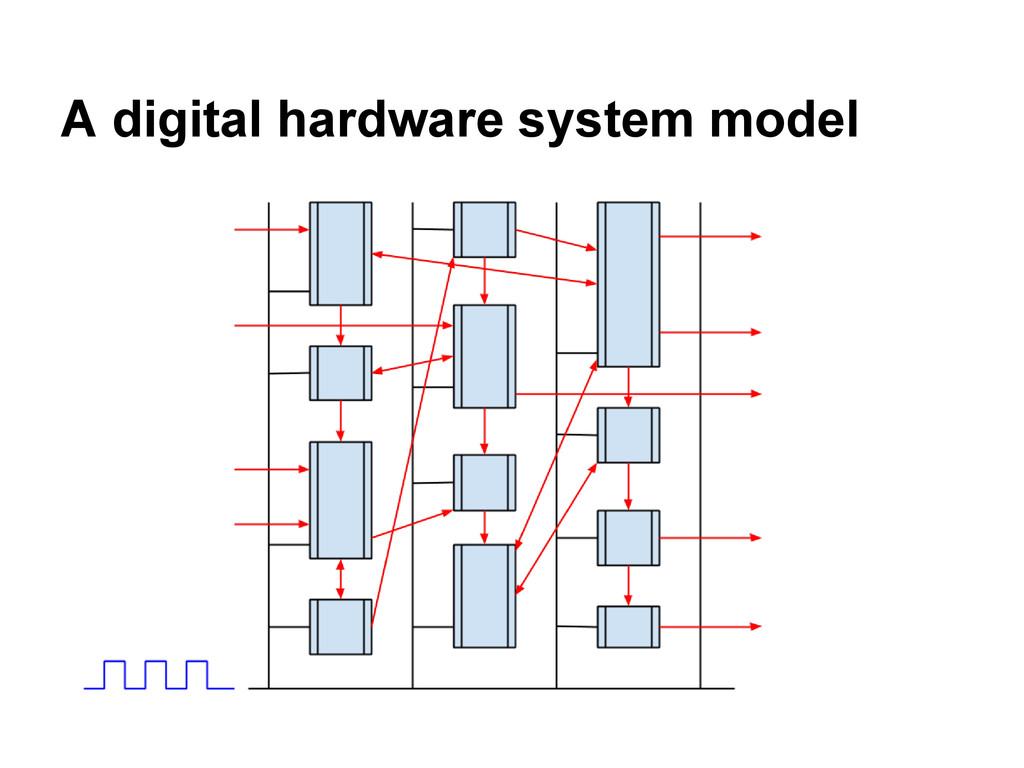 A digital hardware system model