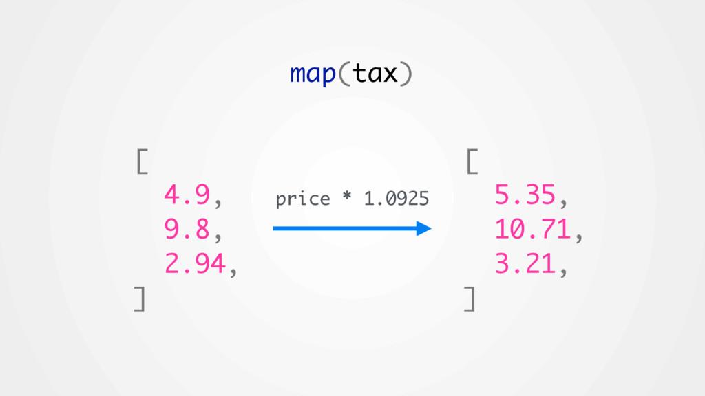 [ 5.35, 10.71, 3.21, ] map(tax) [ 4.9, 9.8, 2.9...