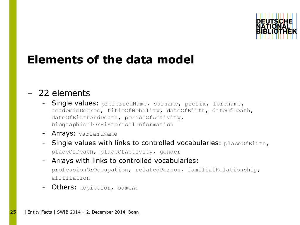 Elements of the data model 25 – 22 elements - S...