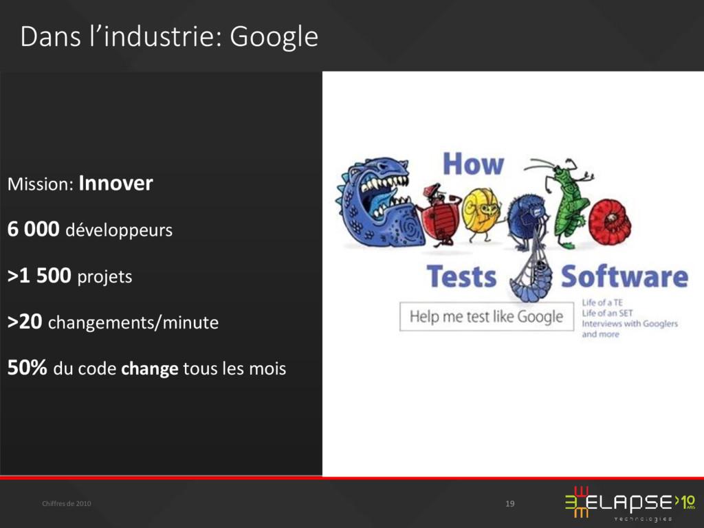 Mission: Innover 6 000 développeurs >1 500 proj...