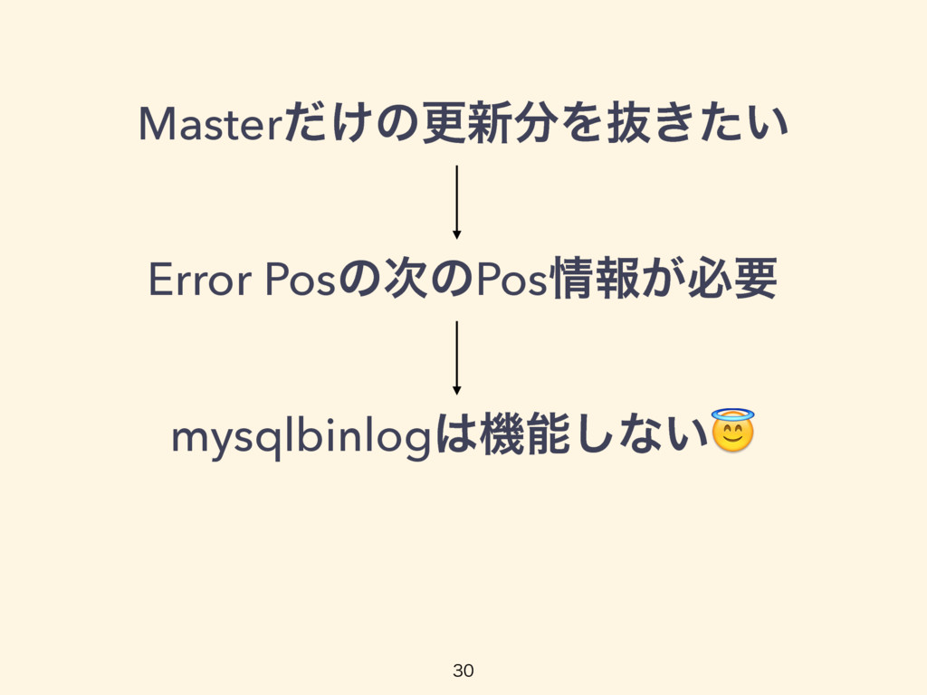 Master͚ͩͷߋ৽Λൈ͖͍ͨ Error PosͷͷPosใ͕ඞཁ mysqlbin...