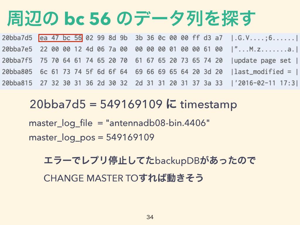 पลͷ bc 56 ͷσʔλྻΛ୳͢ 20bba7d5 = 549169109 ʹ times...