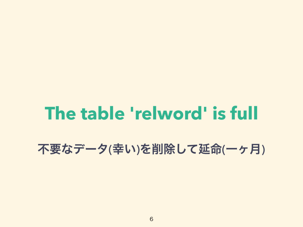 The table 'relword' is full ෆཁͳσʔλ(޾͍)Λ࡟আͯ͠Ԇ໋(Ұ...