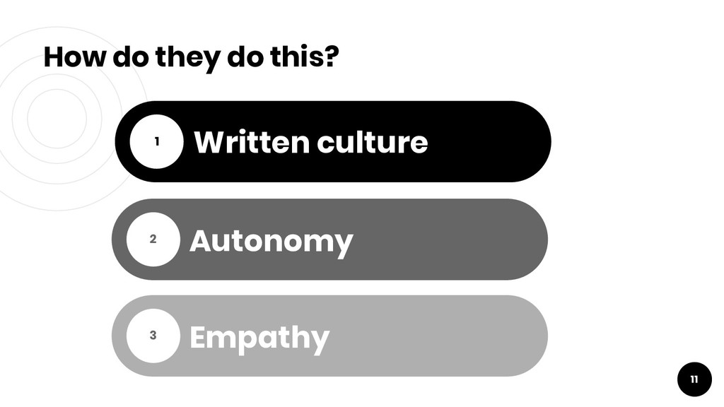 How do they do this? 11 1 Written culture 2 Aut...