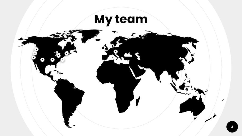 My team 3