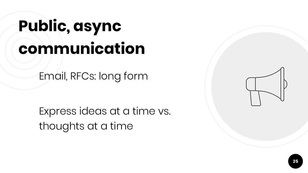 Public, async communication Email, RFCs: long f...