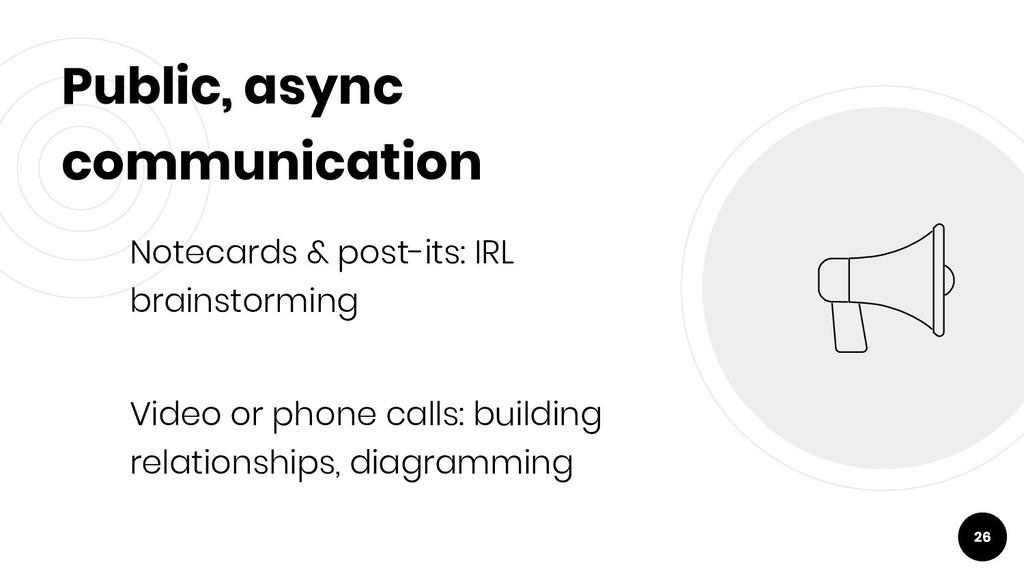 Public, async communication Notecards & post-it...