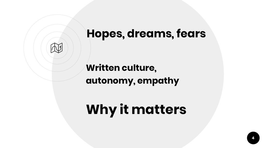 Hopes, dreams, fears Why it matters Written cul...