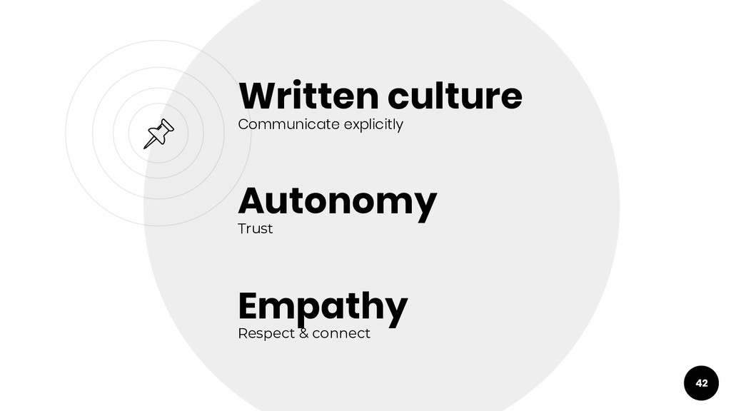 Written culture Communicate explicitly Empathy ...