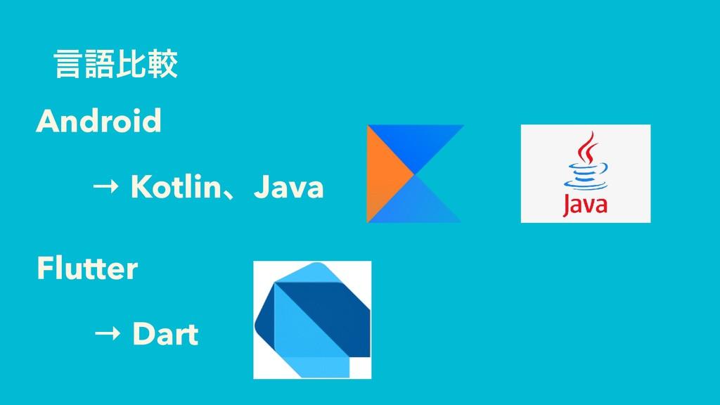 ݴޠൺֱ Android → KotlinɺJava Flutter → Dart
