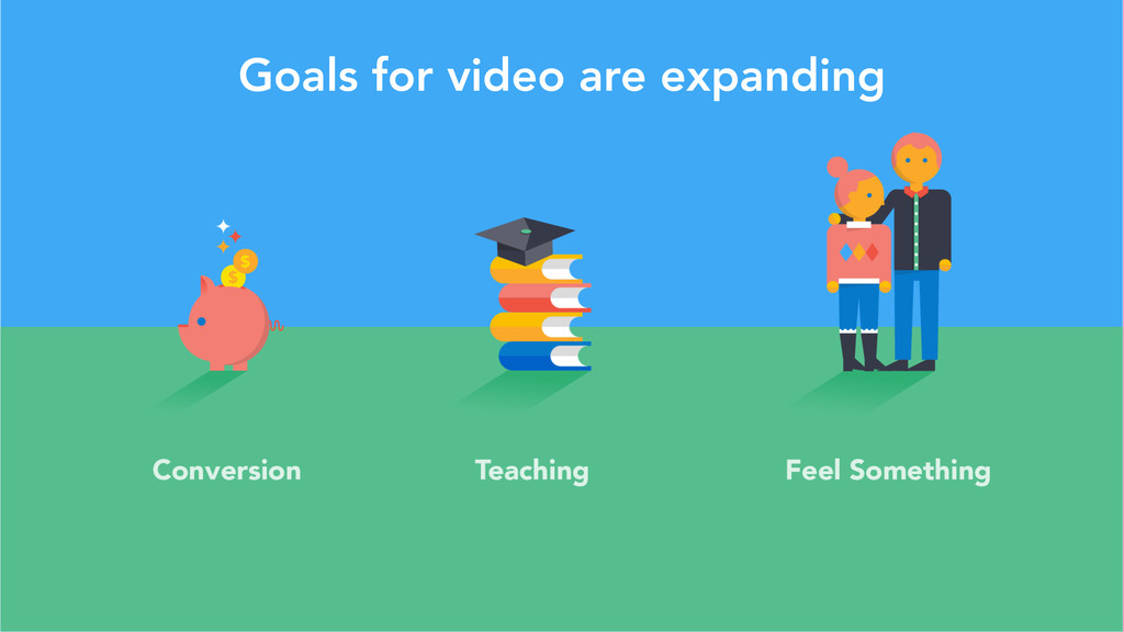 Goals for video are expanding