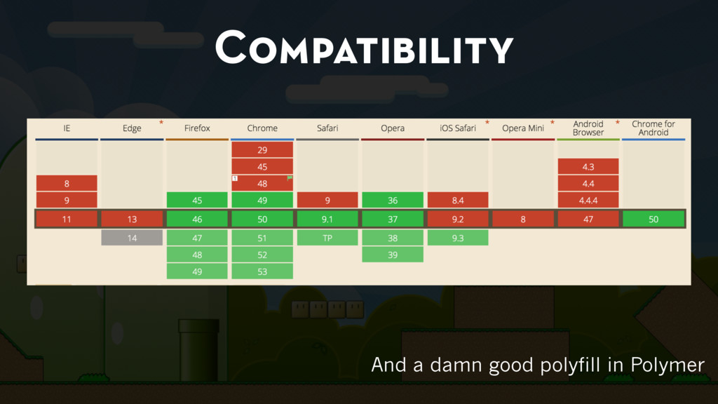 Compatibility And a damn good polyfill in Polym...