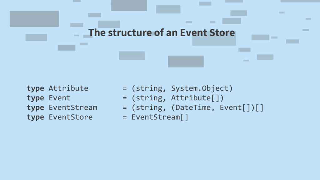 The structure of an Event Store type Attribute ...