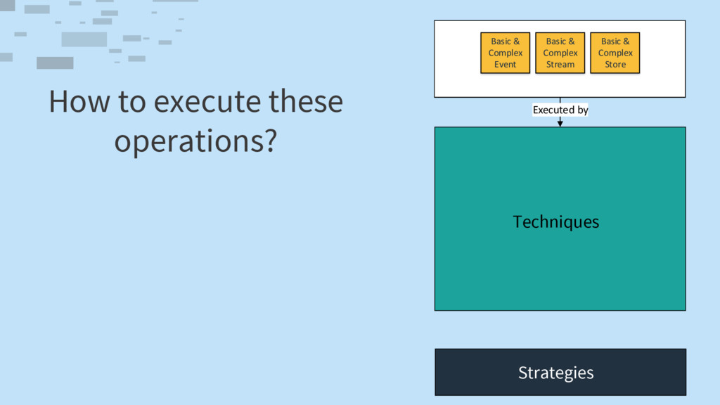 How to execute these operations? Data upgrade A...