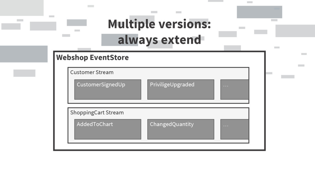 Multiple versions: always extend Webshop EventS...