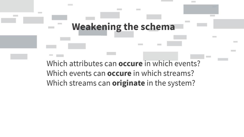 Weakening the schema Which attributes can occur...
