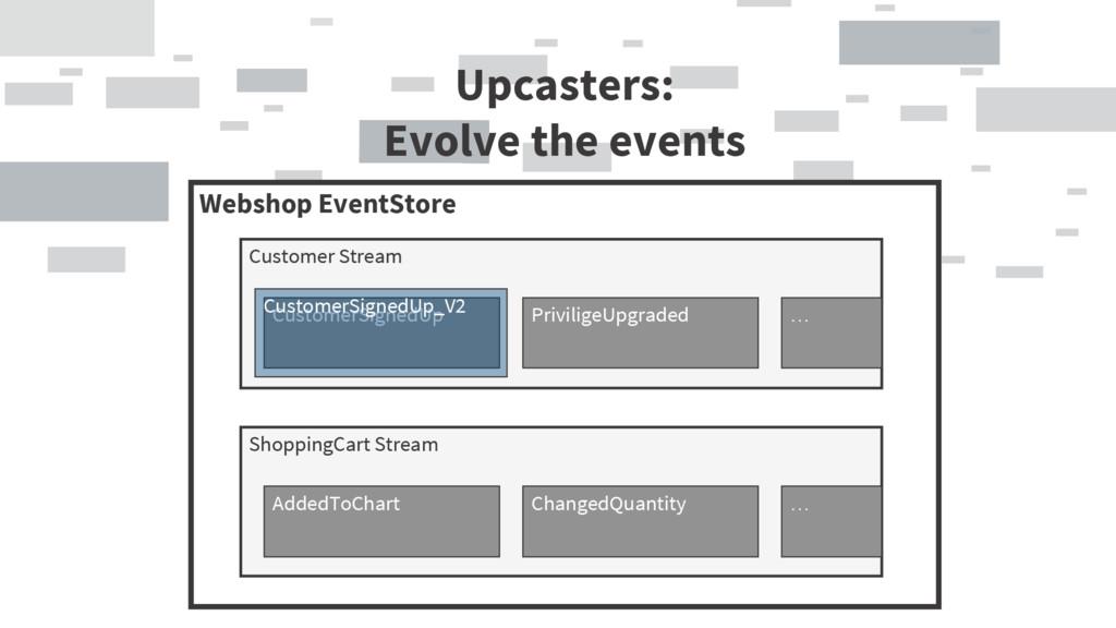 Webshop EventStore Customer Stream ShoppingCart...